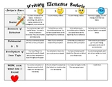 Elementary Writing Rubric ( 2-5)