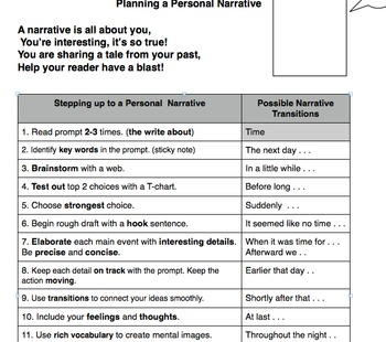 Elementary Writing Student Toolbox