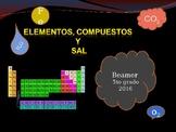 Elementos Compuestos y Sal (Elements, Compounds and Proper