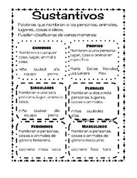 Elementos Gramaticales