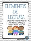 Spanish Story Elementes- ELEMENTOS DE LECTURA