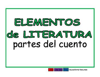 Elementos de literatura verde