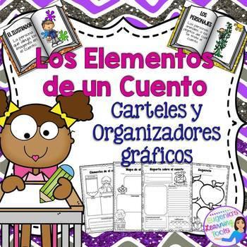 Elementos de un cuento - Carteles y organizadores graficos