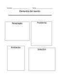 Elementos del Cuento