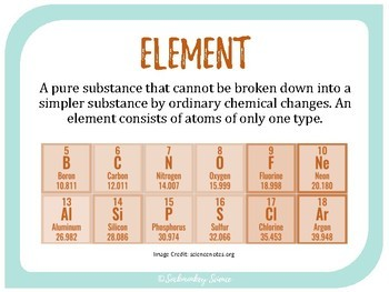 Elements - 6th Grade Science Vocabulary