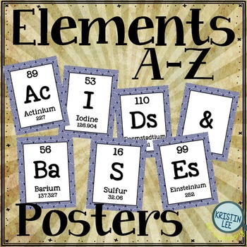"Elements A-Z Posters - ""Acids and Bases"""