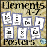 """Elements A-Z Posters - """"Acids and Bases"""""""