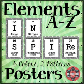 """Elements A-Z Posters - """"Inspire"""""""