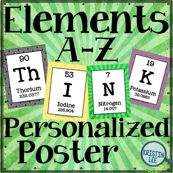 Elements A-Z Posters - Personalized Poster Request
