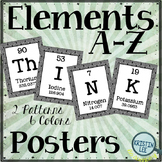 "Elements A-Z Posters - ""Think"""