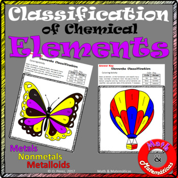 Elements Classification as Metal, Nonmetal or Metalloid -Coloring Pages