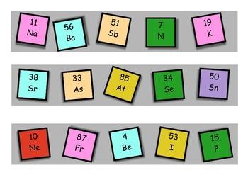 Elements Classroom Bulletin Board Border