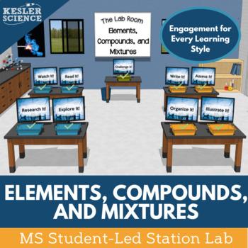Elements Compounds Mixtures Student-Led Station Lab