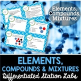 Elements Compounds Mixtures Student-Led Station Lab - Distance Learning