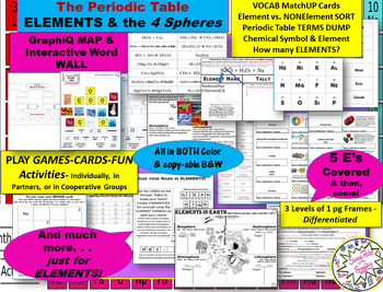 Elements, Compounds, Metals--INCREDIBLE 3wk SUPERSET- Plans, Games, Cards, Labs