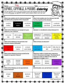 Elements, Compounds, & Mixtures Coloring Page