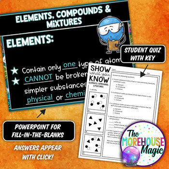 ELEMENTS, COMPOUNDS, & MIXTURES DOODLE NOTES, INTERACTIVE NOTEBOOK, ANCHOR CHART