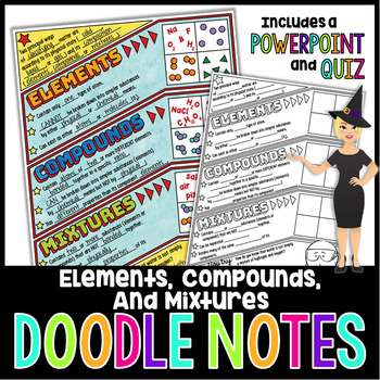Elements, Compounds, and Mixtures Doodle Note for Science with ...