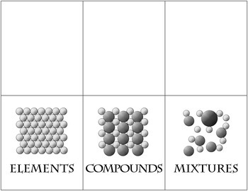 Elements, Compounds, Mixtures - Foldable Fill-in Notes