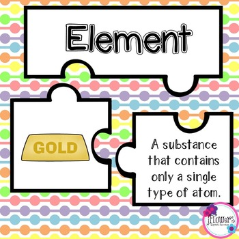 Elements, Compounds, & Mixtures Jigsaw Puzzles Great for Review