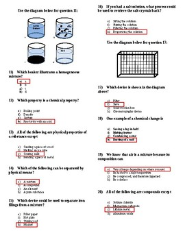 Elements-Compounds-Mixtures - Mastery Test