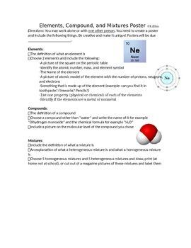 Elements, Compounds, Mixtures Project