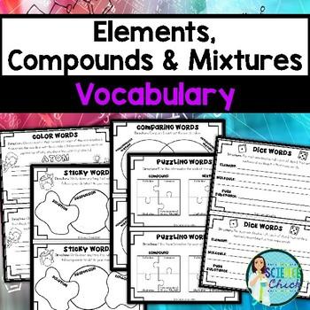 Elements, Compounds & Mixtures Vocabulary