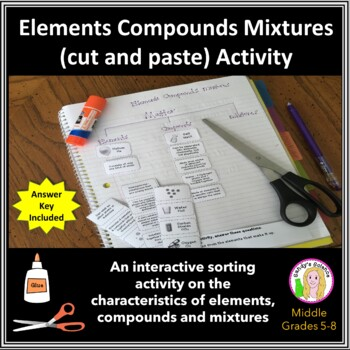 Elements, Compounds & Mixtures (cut & paste) Activity by Sandy's Science