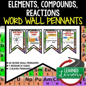 Elements, Compounds, Reactions Word Wall Pennants (Physical Science Word Wall)
