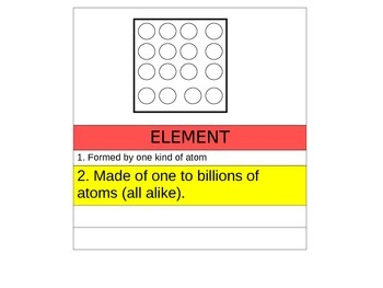 Elements, Compounds and Mixtures PowerPoint