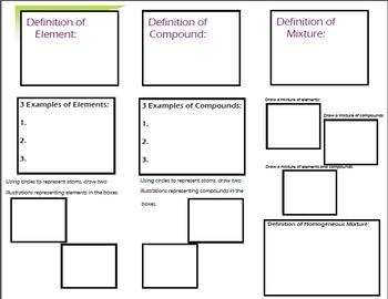 Elements, Compounds and Mixtures Brochure