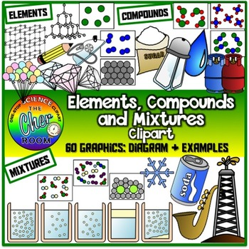 Elements, Compounds and Mixtures Clipart- Atomic Diagrams & Applications