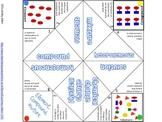 Elements, Compounds, and Mixtures Cootie Catcher