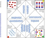 Elements, Compounds, and Mixtures Cootie Catcher