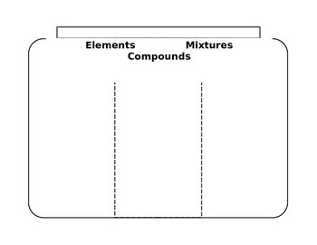 Elements, Compounds, and Mixtures Foldable
