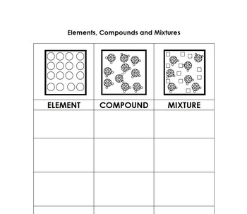 elements compounds and mixtures graphic organizer by karla b tpt. Black Bedroom Furniture Sets. Home Design Ideas
