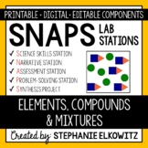 Elements, Compounds and Mixtures Lab Stations Activity - Printable & Digital