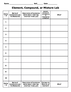 Elements, Compounds, and Mixtures Lab Worksheet