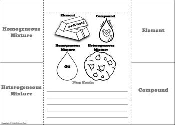 Elements Compounds and Mixtures Interactive Notebook Lapbook/ Foldable Activity