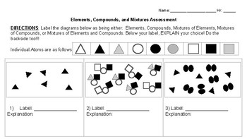Elements, Compounds, and Mixtures Model Assessment by Elizabeth Molnar