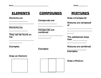 Elements Compounds and Mixtures Notesheet