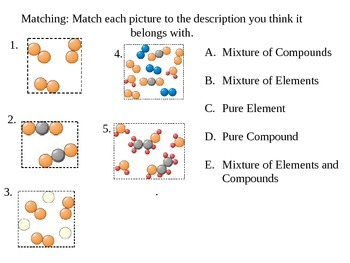 Elements, Compounds, and Mixtures: Opener