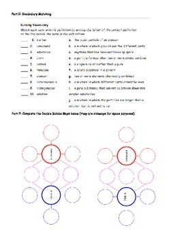 Elements, Compounds and Mixtures Review Sheet (PDF)