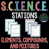 Elements, Compounds, and Mixtures - S.C.I.E.N.C.E. Stations