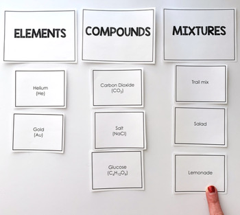 Elements, Compounds, and Mixtures SMART notebook presentation