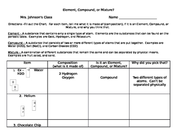 Elements Compounds And Mixtures Worksheet Teaching Resources