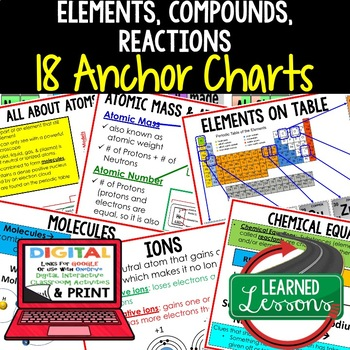 Physical Science Elements Compounds and Reactions Anchor Charts