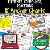 Elements Compounds Reactions Anchor Charts, Physical Scien