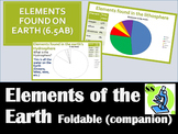 Elements Found on Earth (Companion)