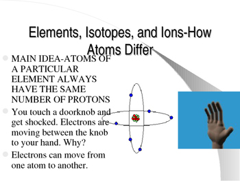 Elements, Isotopes, and Ions-How Atoms Differ